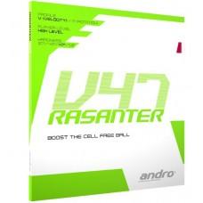 Гладка накладка Andro Rasanter V47